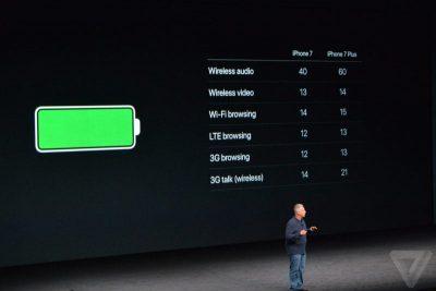 آبل تكشف رسميا عن آيفون 7 و آيفون 7 بلس