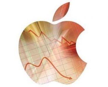 النتائج المالية للربع السنوي الثالث يتم الكشف عنها رسميا من ابل