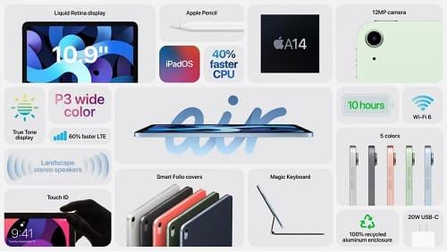 صورة تلخص أهم ممزيات iPad Air 4 أفضل آيباد لسنة 2020