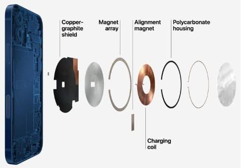 اجزاء تقنية الشحن اللاسلكي في ايفون 12 برو
